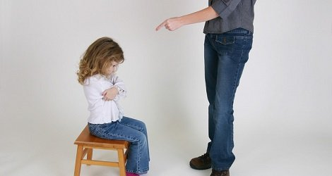 parenting styles and bmi are there In psychology today, there are four major recognized parenting styles: authoritative, neglectful, permissive, and authoritarian each one carries different characteristics and brings about different reactions in the children which they are used on it is important to keep in mind that every parent .